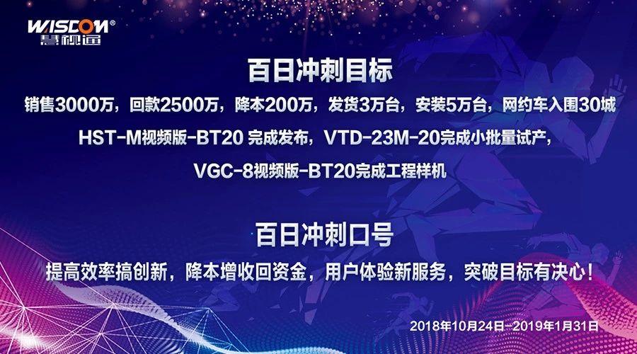 """慧视通2018""""百日冲刺""""启动仪式隆重召开!点亮2019攻坚战新航向!"""